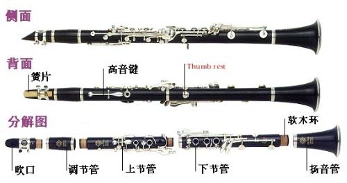 单簧管指法图_单簧管指法表-别拿音乐说事-搜狐博客