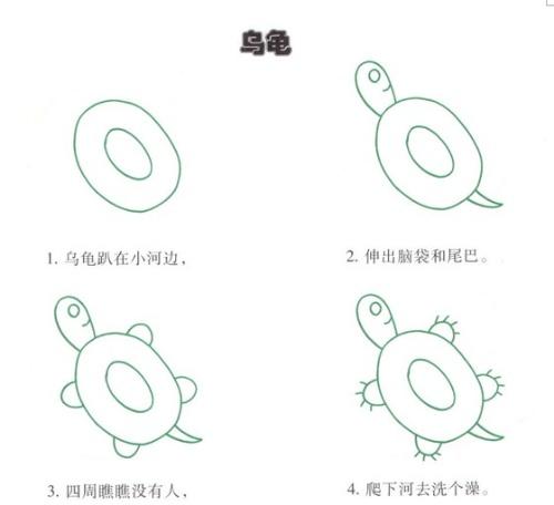 幼儿简笔画-冰雨心情-搜狐博客